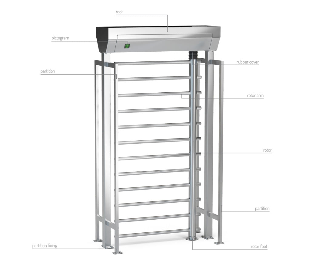 description turnstile ba3-1-i