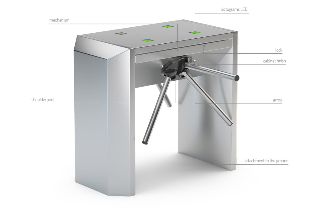 description turnstile br2-t2